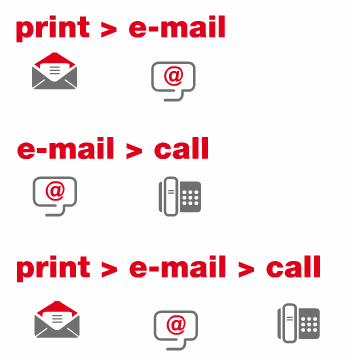 Multi Channel Email